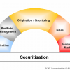 Graphic_Securitisation