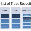 Trade Repositories