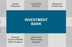 investment banking analytics